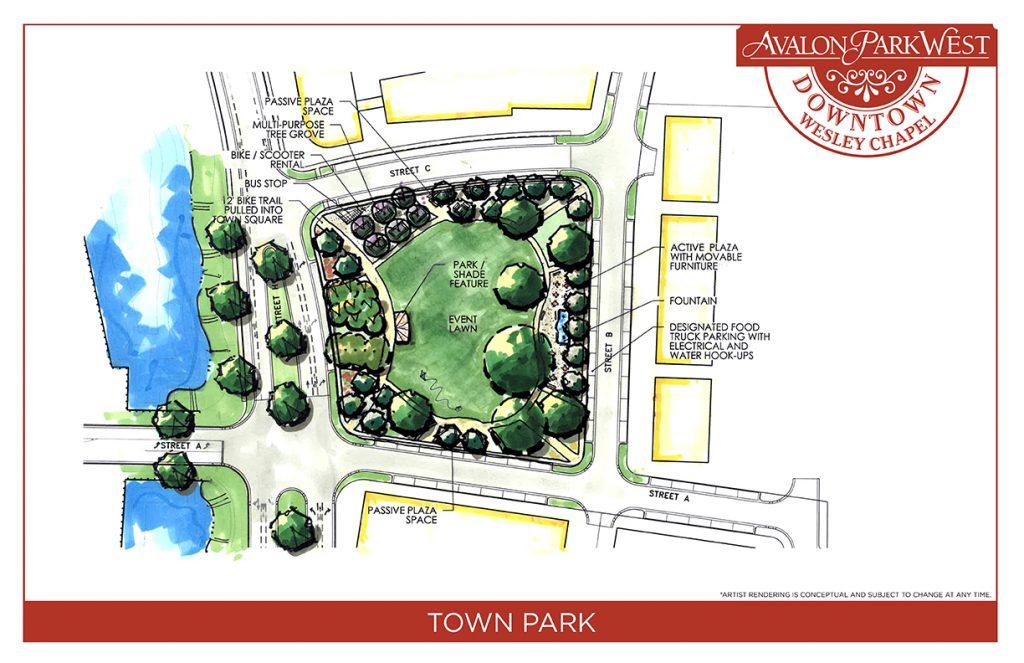 Downtown Avalon Park West town park